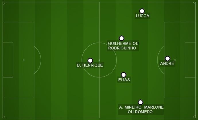 Tite pode mexer em duas posições no Corinthians para as oitavas da Libertadores (Foto: GloboEsporte.com)