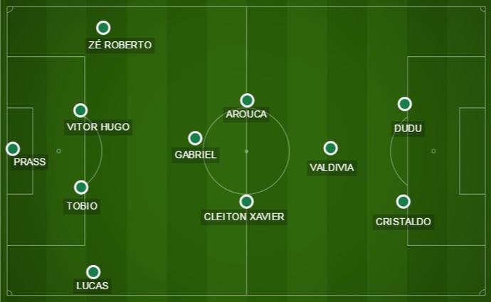 Com Valdivia e Cleiton Xavier, Oswaldo pode optar pelo losango no meio (Foto: GloboEsporte.com)