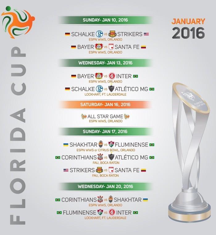Tabela Florida Cup Estados Unidos EUA (Foto: Reprodução)