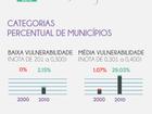 Em 10 anos, índice de vulnerabilidade social cai 28,5% no Norte de Minas
