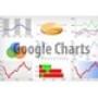 Google Image Chart Editor