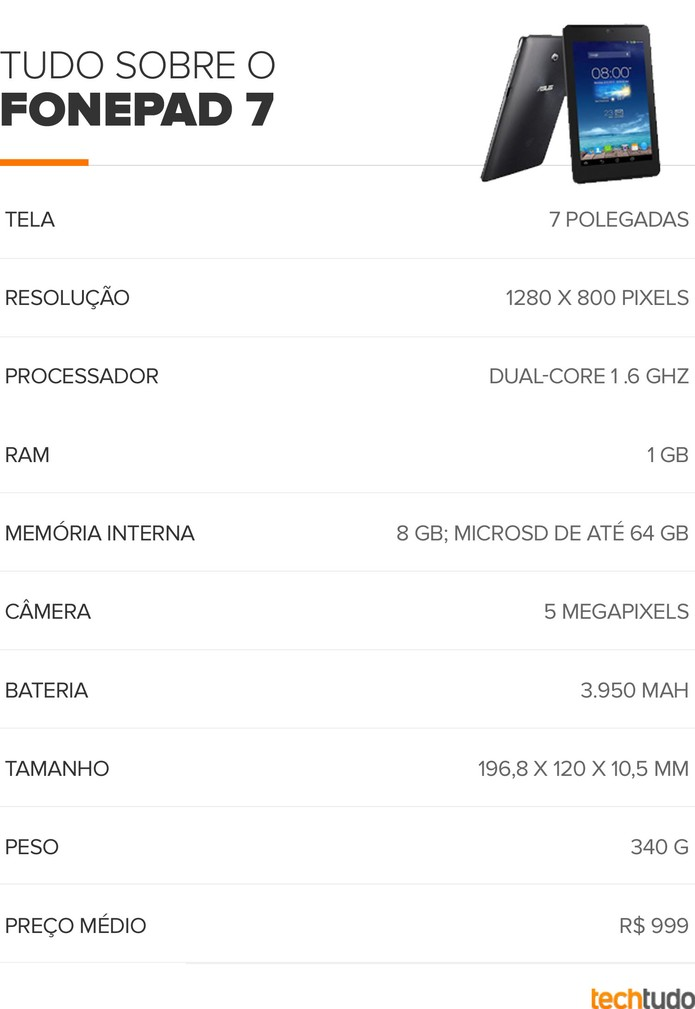 Tabela Fonepad 7 (Foto: Techtudo)