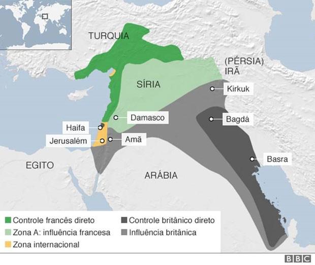Mapa Sykes-Picot BBC (Foto: BBC)