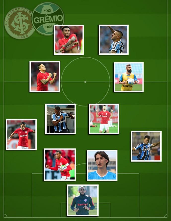 Seleção Gre-Nal (Foto: Arte / GloboEsporte.com)