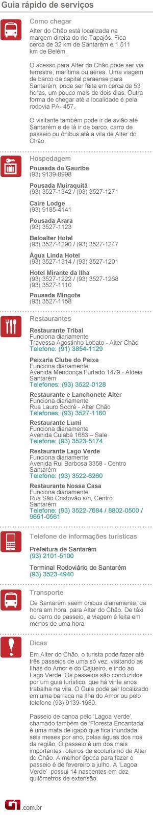Guia de serviços (Foto: Nathiel Moraes/G1)