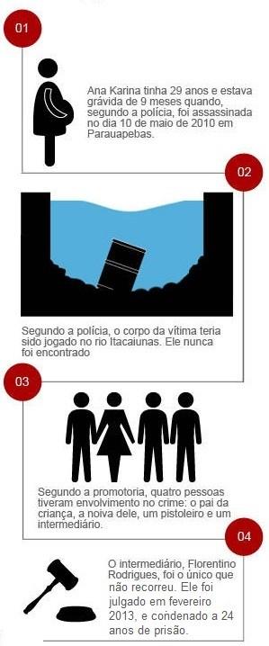 infográfico (Foto: Infográfico: Nathiel Santos/G1 PA)