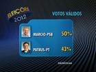 Lacerda tem 50%, e Patrus, 43% dos votos válidos em BH, diz Datafolha