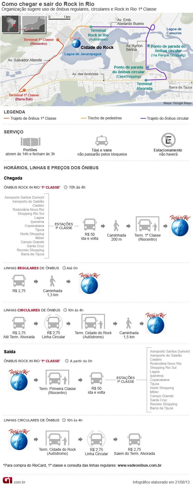 Infográfico: como chegar e sair do Rock in Rio (Foto: Arte G1)