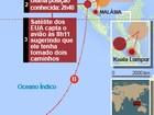 Tailândia detectou avião não identificado após sumiço de voo