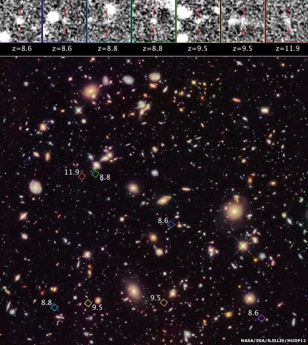 As posições das sete galáxias no Campo Ultraprofundo do Hubble, um pedaço do céu com um décimo do diâmetro da Lua cheia (Foto: Nasa/ESA/R.Ellis/HUDF12/BBC)