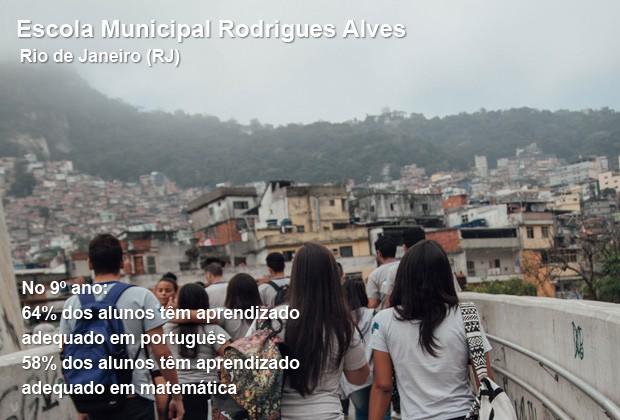 Escola municipal Rodrigues Alves, no Rio de Janeiro (Foto: Gabriela Portilho)