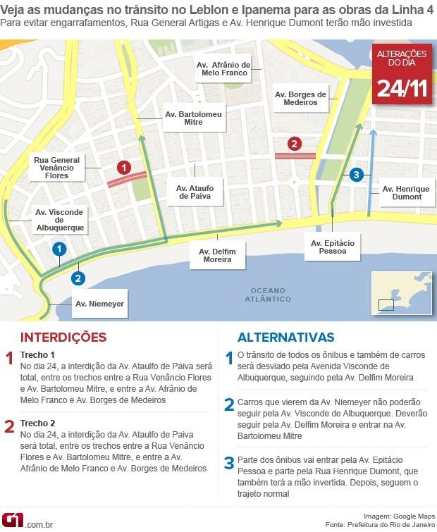 Mudanças no trânsito da Zona Sul a partir do dia 24 de novembro (Foto: Editoria de Arte/G1)