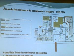 Hospital de Clínicas (HC) da Universidade Estadual de Campinas (Unicamp) lança plano de contigência para a Copa (Foto: Reprodução EPTV)