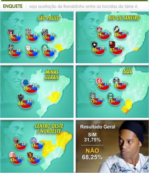 Info_Ninguem-Quer-R10_V04 - 03-06-12 (Foto: Infoesporte)