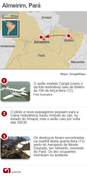 infográfico acidente aéreo 2 valendo