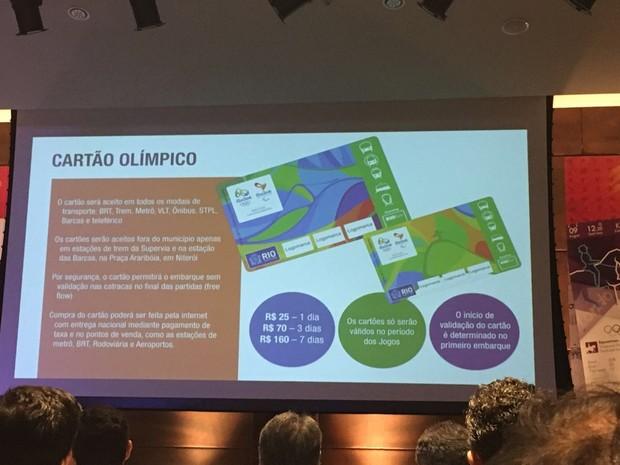 Prefeitura do Rio detalha cartão olímpico (Foto: Fernanda Rouvenat/G1)