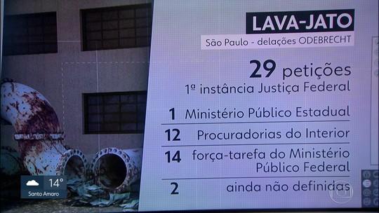 MPF cria força-tarefa em São Paulo para investigações da Lava Jato