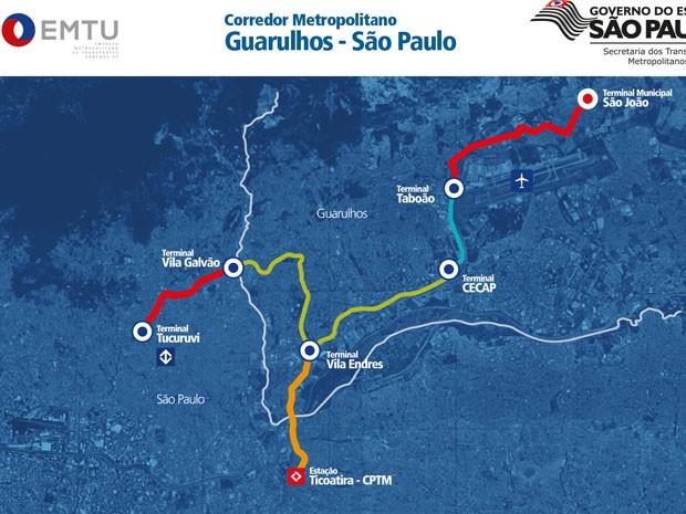 Corredor metropolitano administrado pela EMTU, que vai ligar cidades de São Paulo e Guarulhos (Foto: Divulgação)