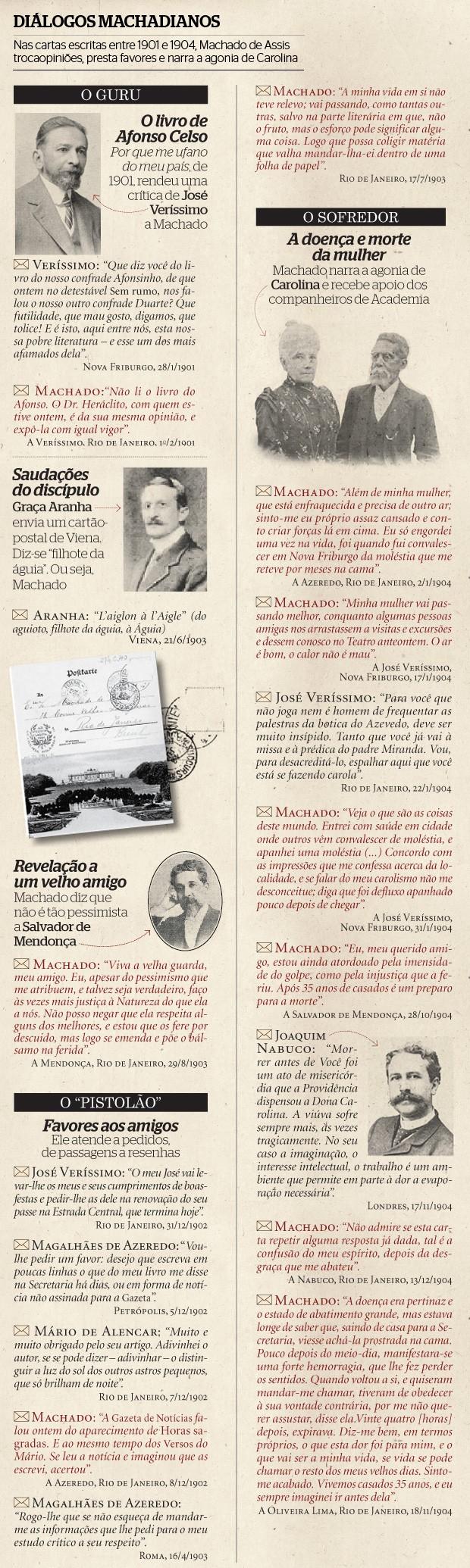 Diálogos machadianos (Foto: Acervo/ABL)