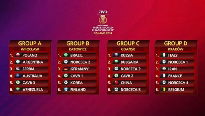 sorteio grupos Mundial de Vôlei de 2014 (Foto: Reprodução)