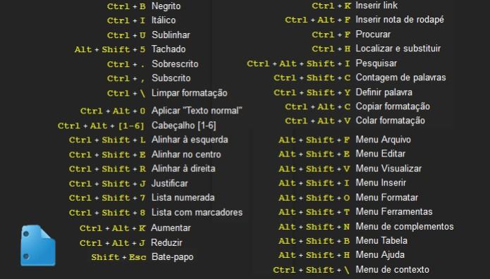 Atalhos para documentos no Google Docs (Foto: Reprodução/Carol Danelli)