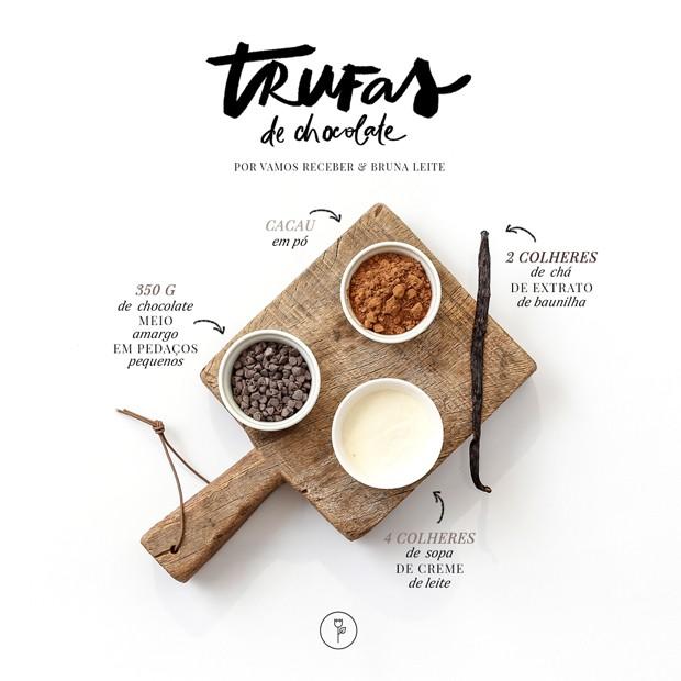 Trufas de Chocolate (Foto: Divulgação)