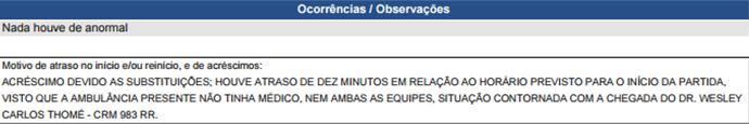 Súmula da partida aponta atraso na partida entre Náutico-RR e Rio Branco-AC (Foto: Reprodução/CBF)