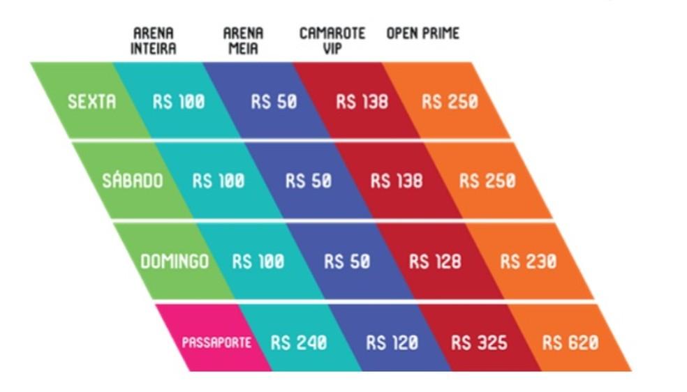 Confira os preços do evento na cidade de Vitória da Conquista (Foto: Divulgação)