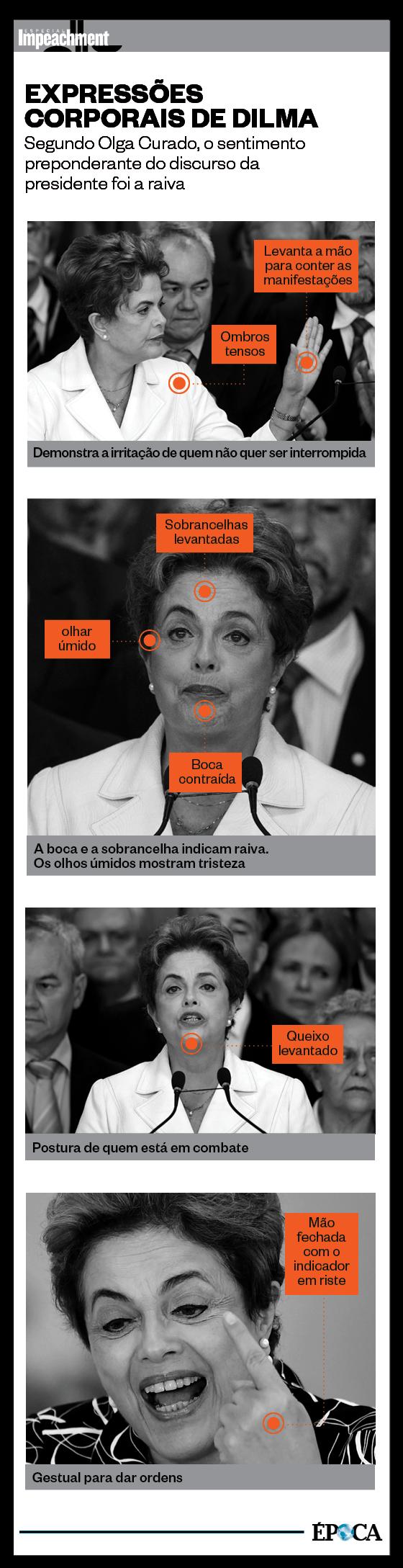 Linguagem Corporal de Dilma Rousseff (Foto: infografia EPOCA)