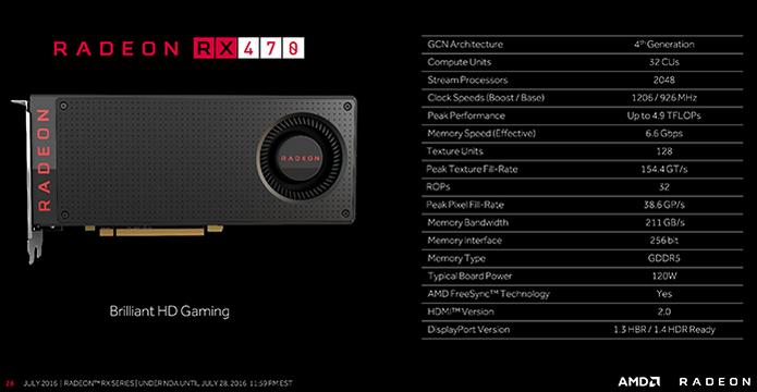 RX 470 é uma placa de vídeo com performance adequada para games mais ambiciosos do ponto de vista gráfico (Foto: Divulgação/AMD) (Foto: RX 470 é uma placa de vídeo com performance adequada para games mais ambiciosos do ponto de vista gráfico (Foto: Divulgação/AMD))
