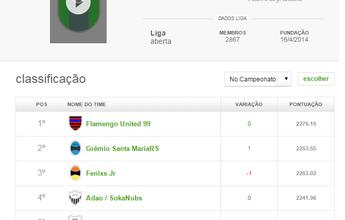 Cartola FC: Flamengo United fatura título da Liga GE Vanguarda