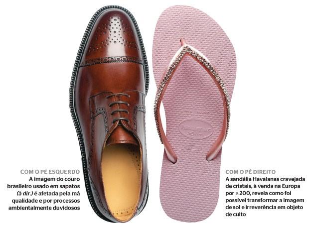 pé esquerdo direito (Foto: Shutterstock e reprodução)
