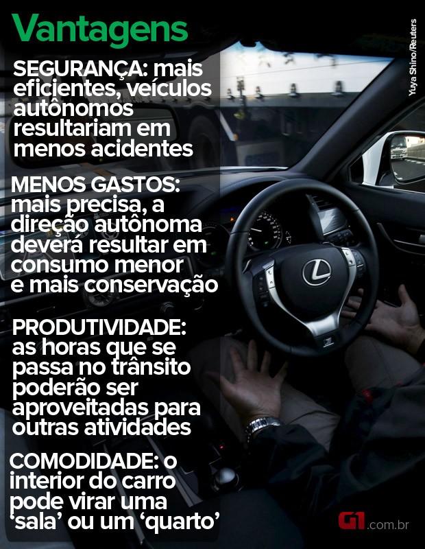 Vantagens do carro autônomo (Foto: G1)