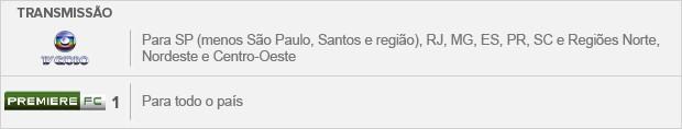 Transmissão - Corinthians x Flamengo (Foto: Editoria de arte / Globoesporte.com)