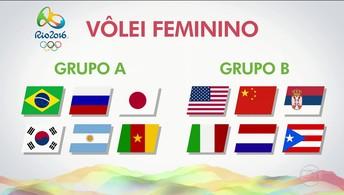 Saíram os grupos do Vôlei  Feminino dos jogos do RIo 2016 (Reprodução )