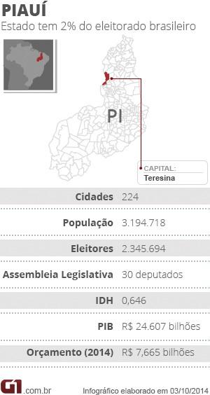Mapa Piauí Eleições (Foto: Adelmo Paixão Neto/G1)