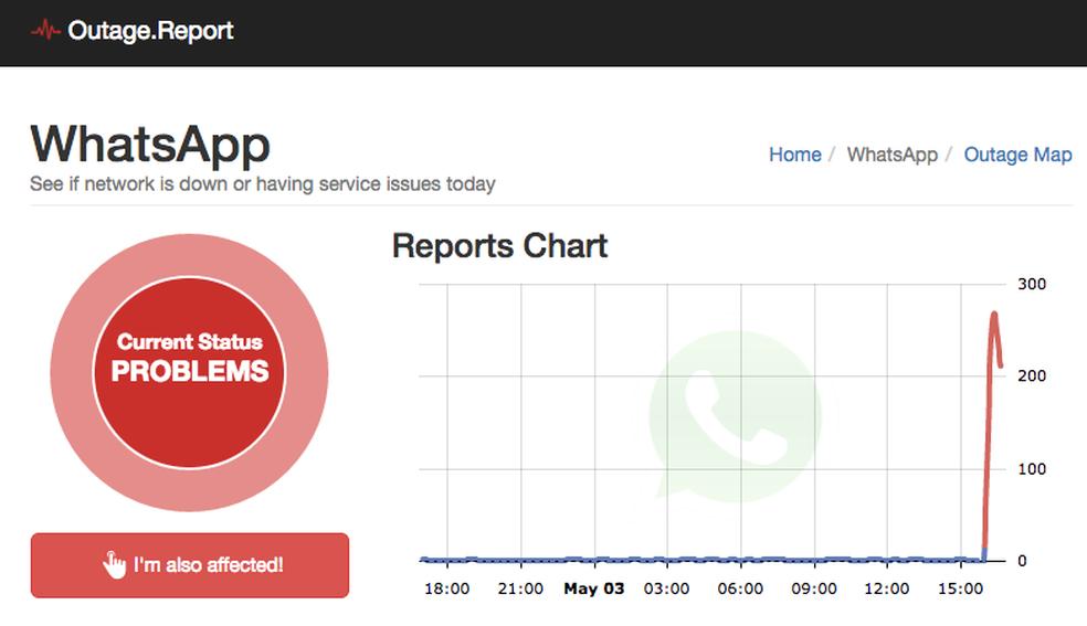 Número de queixas no Outage Report aumentou durante a tarde (Foto: Reprodução/Outage Report)