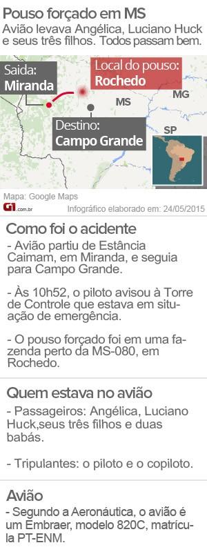 Acidente com Angélica e Luciano Huck no Mato Grosso do Sul (Foto: Editoria de Arte/G1)