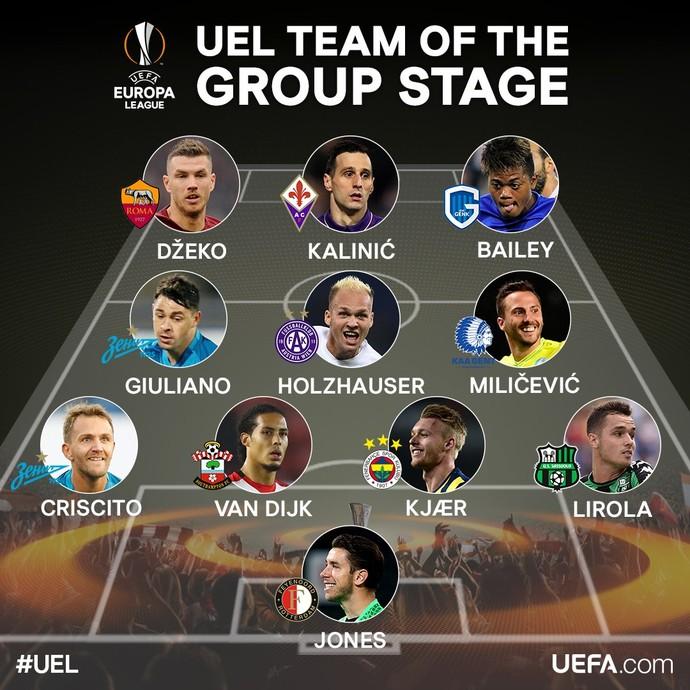 Liga Europa - Giuliano (Foto: Reprodução/Twitter)