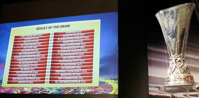 sorteio da liga europa (Foto: Reuters)
