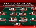 Saudade? Ídolos do Milan somam 150 títulos em jogo contra lendas do Arsenal