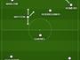 Pressão no rival e centroavante fixo: como o Corinthians vai jogar o Dérbi