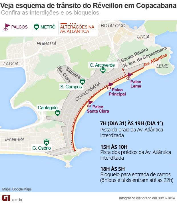 Esquema especial de trânsito para o Réveillon do Rio (Foto: Editoria de Arte/G1)