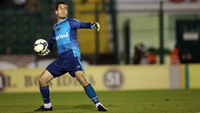 Marcelo Grohe Grêmio e Figueirense (Foto: Agência Getty Images)