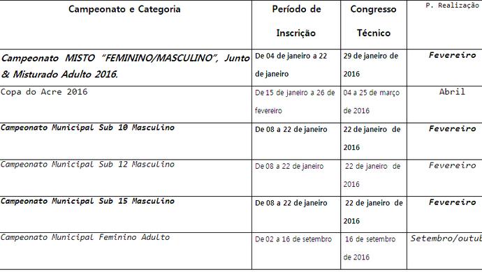 Calendário 2016 da Superliga Acreana de Futsal (Foto: SAF/Divulgação)