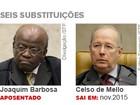 Dilma indicará seis ministros do STF; veja os cinco dilemas (Arte/G1)