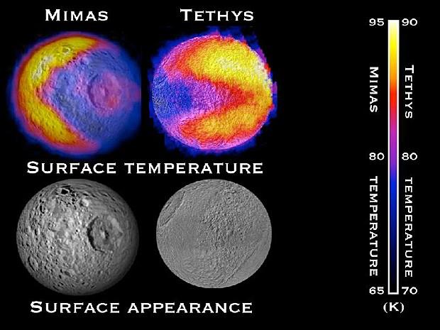 Luas de Saturno (Foto: Nasa/JPL-Caltech/GSFC/SWRI)