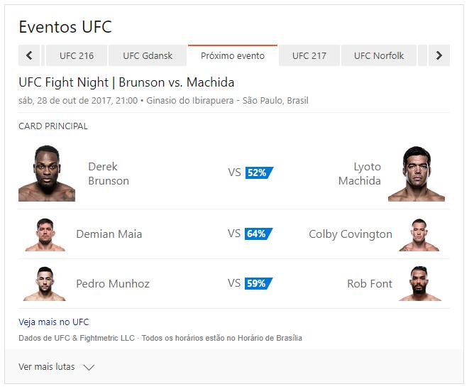 As previsões das lutas do UFC São Paulo, deste sábado (Foto: Reprodução/ Bing)
