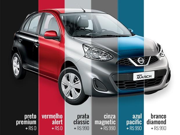 Nissan New March_Cores (Foto: Autoesporte)