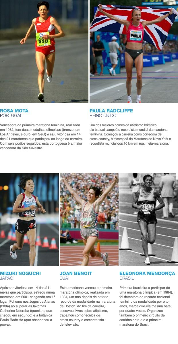 5+ maratonistas fem (Foto: Editoria de Arte / GLOBOESPORTE.COM)